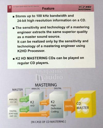 K2 FIM HD history mastering